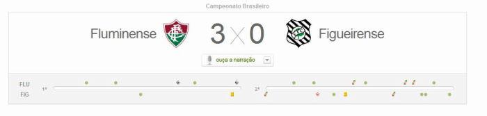 Rio de Janeiro Maracana Fluminense