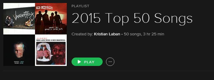 Spotify Top 50 in 2015